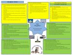 Prime area: Personal, Social and Emotional development (Incl. RE, PSHE & SEAL)