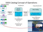 IOOS Catalog Concept of Operations