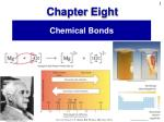 Chemical Bonds