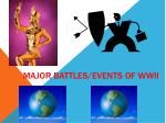 Major Battles/Events of WWII