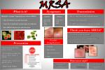 Methicillin -resistant Staphylococcus Aureus ( MRSA) Type of infection caused by bacteria