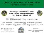 CECIL COUNTY HEALTH DEPARTMENT Fall Rabies Vaccination Clinic