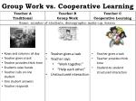 Group Work vs. Cooperative Learning