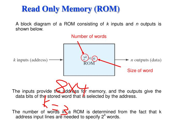 read only memory rom n