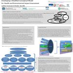 Developing a  Modified Conceptual Model  for Health  and  Environmental Impact Assessment