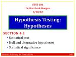 Hypothesis Testing: Hypotheses
