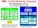 UML : Unified Modeling Language The  Notorious  13  (±1 ) The 13 Diagrams defined in UML