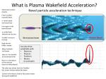 What is  Plasma Wakefield Acceleration?