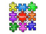 Essential Learning Outcomes: 1. Understand the inquiry process