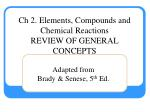 Ch 2. Elements, Compounds and Chemical Reactions REVIEW OF GENERAL CONCEPTS