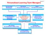 Personalised Learning Team Managers