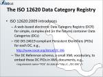 The ISO 12620 Data Category Registry