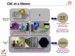 CSC at a Glance