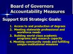 Board of Governors Accountability Measures