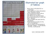 Illustrated  bar  graph of hobbies