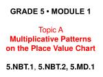 GRADE 5 • MODULE 1  Topic  A  Multiplicative Patterns on the Place Value Chart