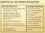 Chapter 18: The French revolution