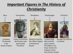 Important Figures in The History of Christianity