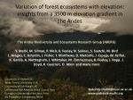 The Andes Biodiversity and Ecosystems Research Group (ABERG)
