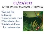 05/23/2012 6 th  SIX WEEKS ASSESSMENT REVIEW