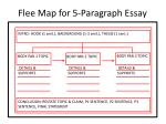 Flee Map for 5-Paragraph Essay