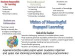 Vision of Meaningful Engaged Learning
