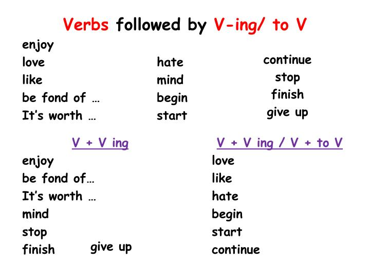 Ppt Verbs Followed By V Ing To V Powerpoint Presentation Id