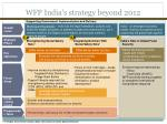 WFP India's strategy beyond 2012