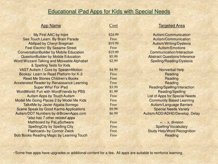 educational ipad apps for kids with special needs n.