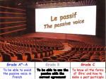 Le passif The passive voice