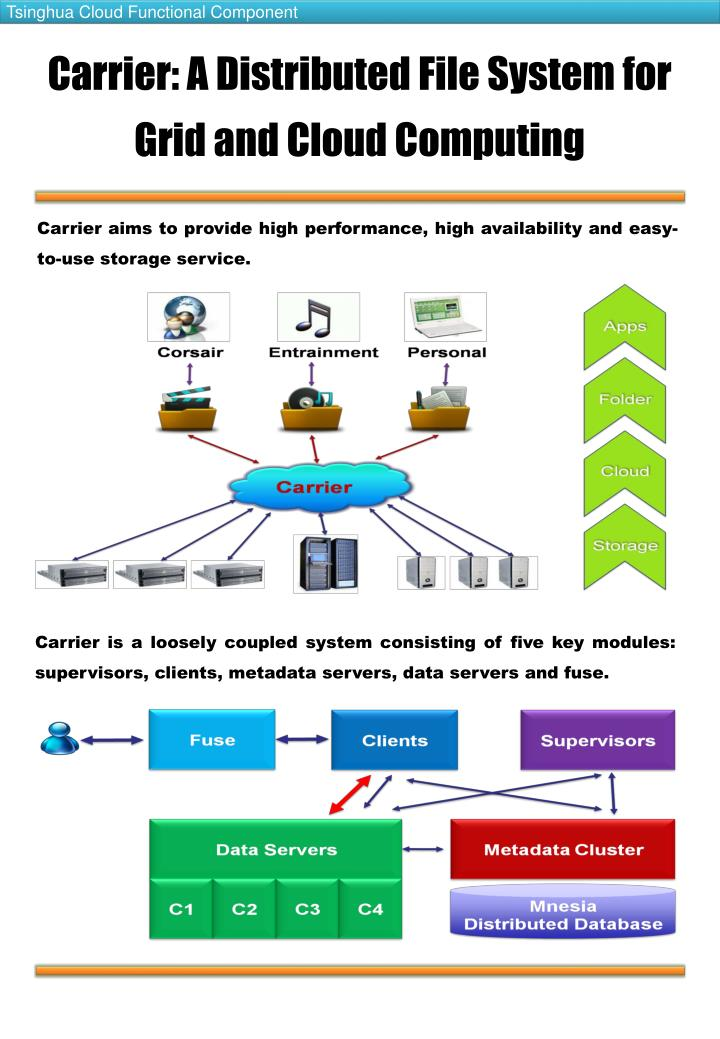 carrier a distributed file system for grid and cloud computing n.