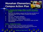 Monahan Elementary Campus Action Plan