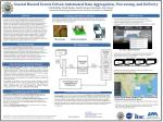 Coastal Hazard Events Driven Automated Data Aggregation, Processing, and Delivery