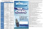 Recommended dosage of OMC for different ailments and diseases