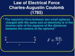 Law of Electrical Force Charles-Augustin Coulomb (1785)