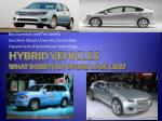 Hybrid Vehicles What does the future look like?