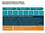 Changing Healthcare Market Moving from Volume to Value
