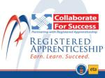 What is Registered Apprenticeship ?