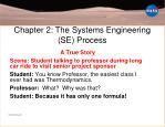 Chapter 2: The Systems Engineering (SE) Process