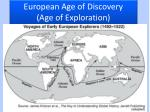European Age of Discovery (Age of Exploration)