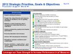 2012 Strategic Priorities, Goals & Objectives Production Support- Mid & Aft
