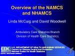 Overview of the NAMCS and NHAMCS
