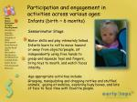 Participation and engagement in activities across various ages: