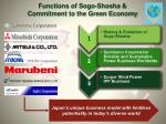 Functions of Sogo- Shosha & Commitment to the Green Economy