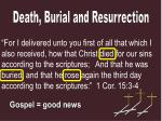 Death, Burial and Resurrection