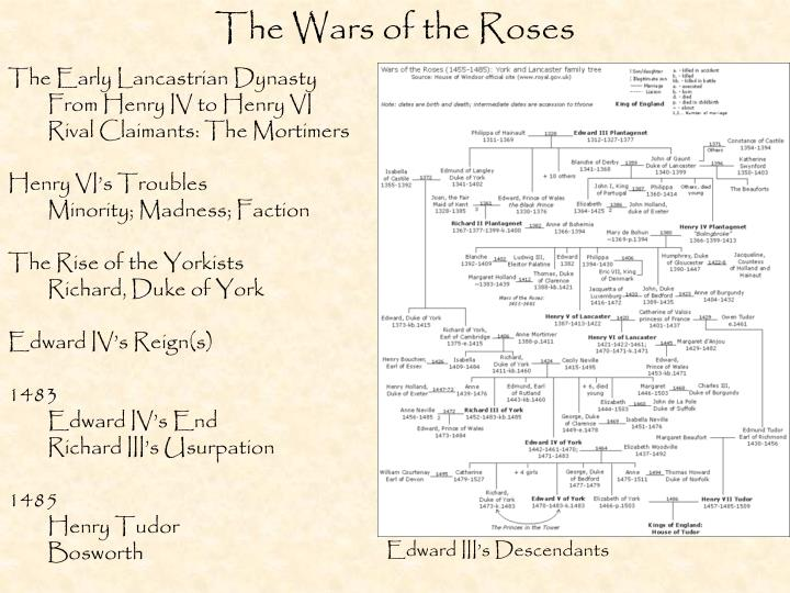 the wars of the roses n.