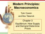 Chapter 3 Equilibrium: How Supply and Demand Determine Prices