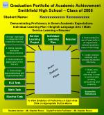 Graduation Portfolio of Academic Achievement Smithfield High School – Class of 2008