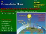 Effect of the Sun on Earth's atmosphere: