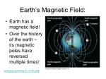 Earth's Magnetic Field: